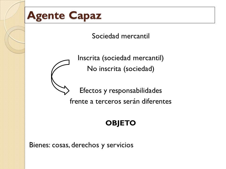 Agente Capaz Sociedad mercantil Inscrita (sociedad mercantil) No inscrita (sociedad) Efectos y responsabilidades frente a terceros serán diferentes OB