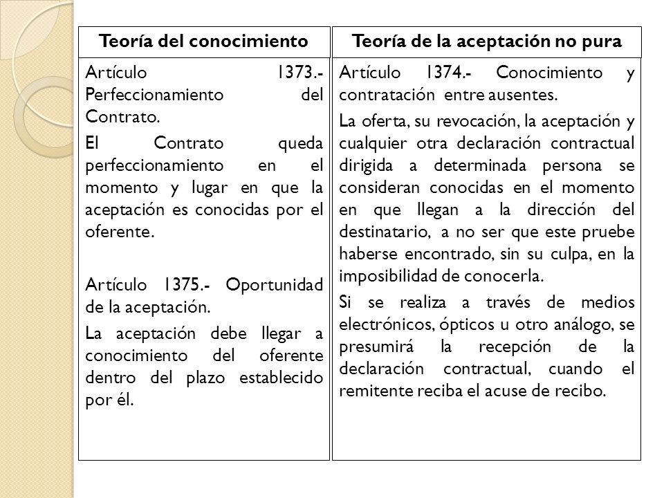 Teoría del conocimiento Artículo 1373.- Perfeccionamiento del Contrato. El Contrato queda perfeccionamiento en el momento y lugar en que la aceptación