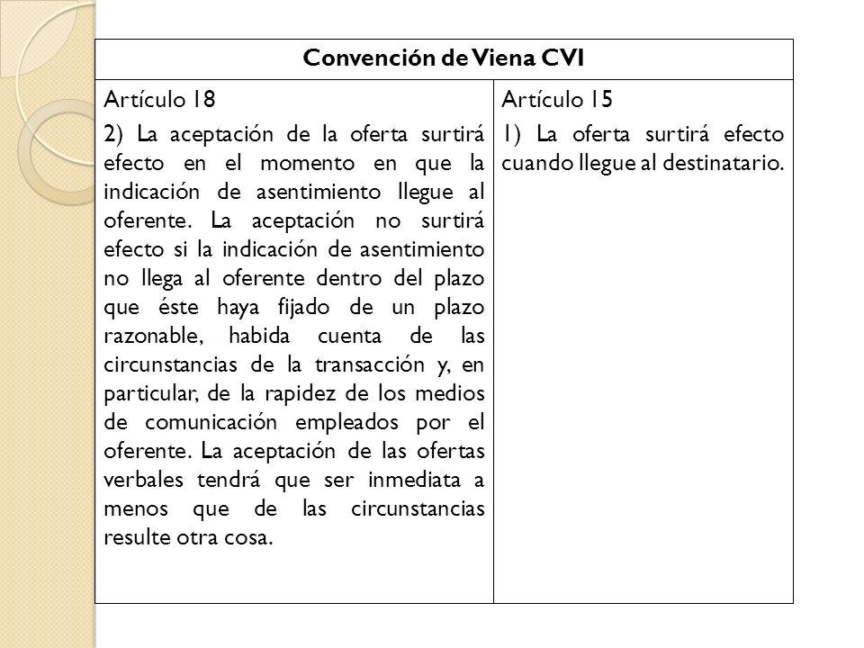 Convención de Viena CVI Artículo 18 2) La aceptación de la oferta surtirá efecto en el momento en que la indicación de asentimiento llegue al oferente