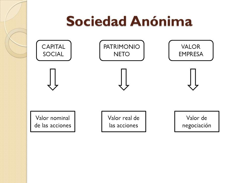Sociedad Anónima CAPITAL SOCIAL PATRIMONIO NETO VALOR EMPRESA Valor nominal de las acciones Valor real de las acciones Valor de negociación