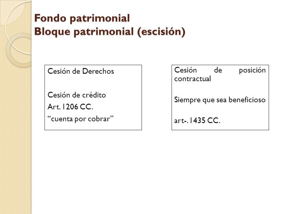 Fondo patrimonial Bloque patrimonial (escisión) Cesión de Derechos Cesión de crédito Art. 1206 CC. cuenta por cobrar Cesión de posición contractual Si