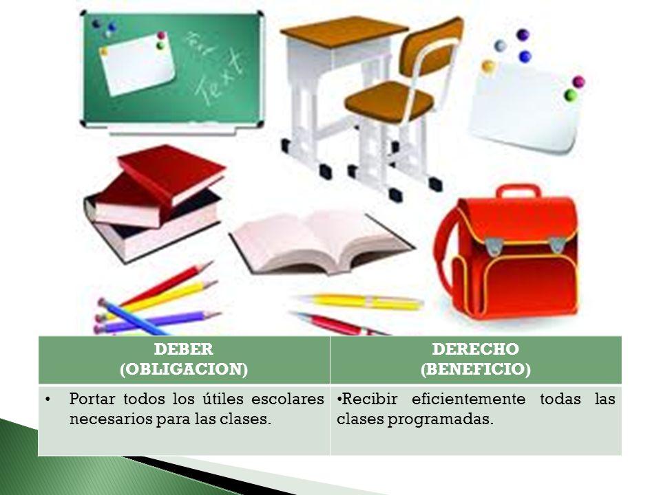 DEBER (OBLIGACION) DERECHO (BENEFICIO) Portar todos los útiles escolares necesarios para las clases. Recibir eficientemente todas las clases programad