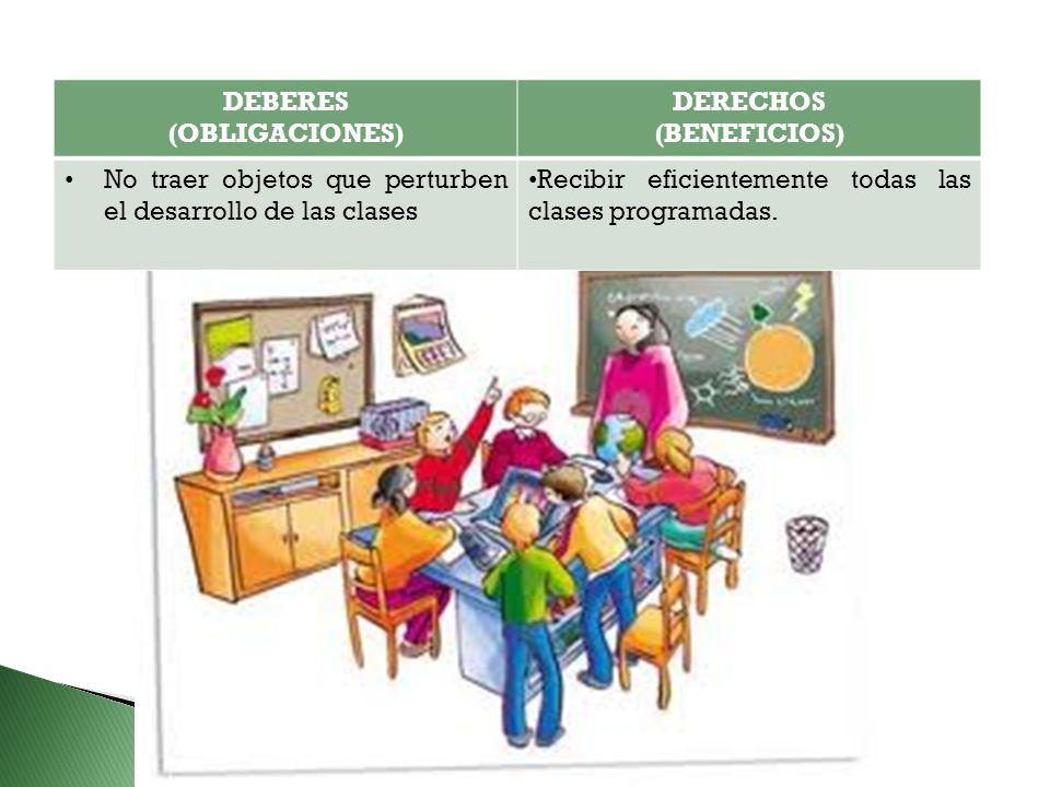 DEBERES (OBLIGACIONES) DERECHOS (BENEFICIOS) No traer objetos que perturben el desarrollo de las clases Recibir eficientemente todas las clases progra