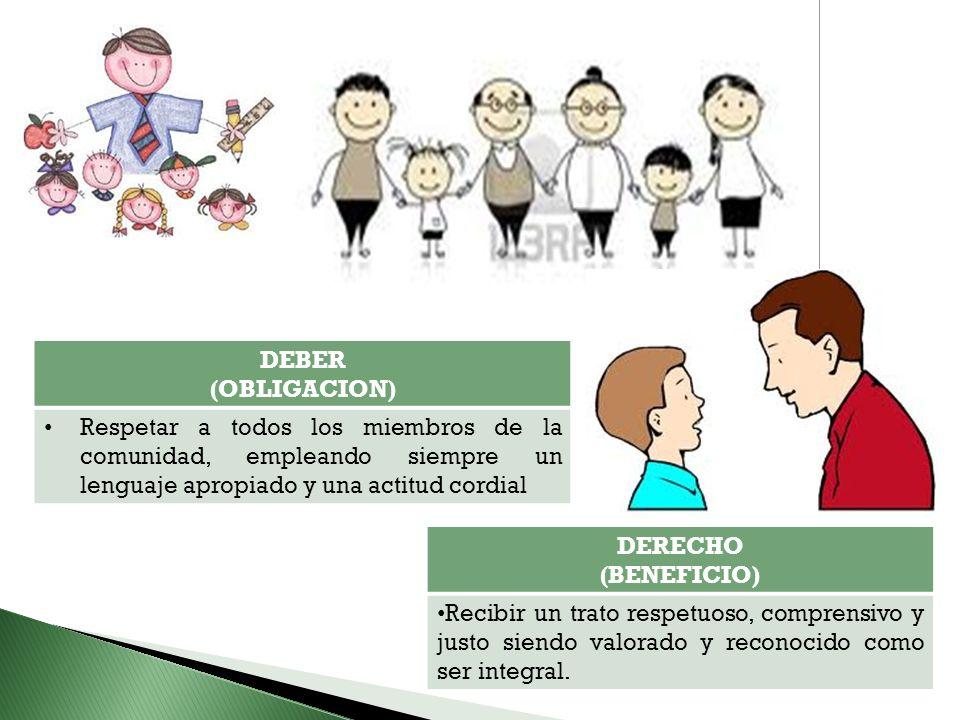 DERECHO (BENEFICIO) Recibir un trato respetuoso, comprensivo y justo siendo valorado y reconocido como ser integral. DEBER (OBLIGACION) Respetar a tod