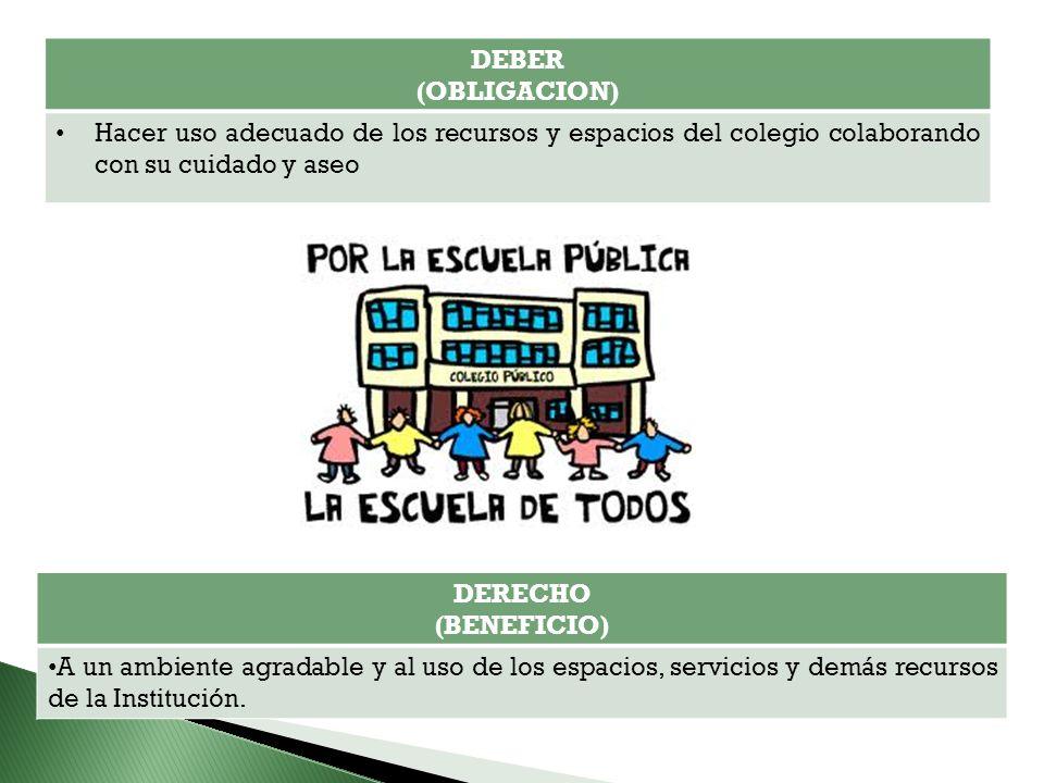 DEBER (OBLIGACION) Hacer uso adecuado de los recursos y espacios del colegio colaborando con su cuidado y aseo DERECHO (BENEFICIO) A un ambiente agrad