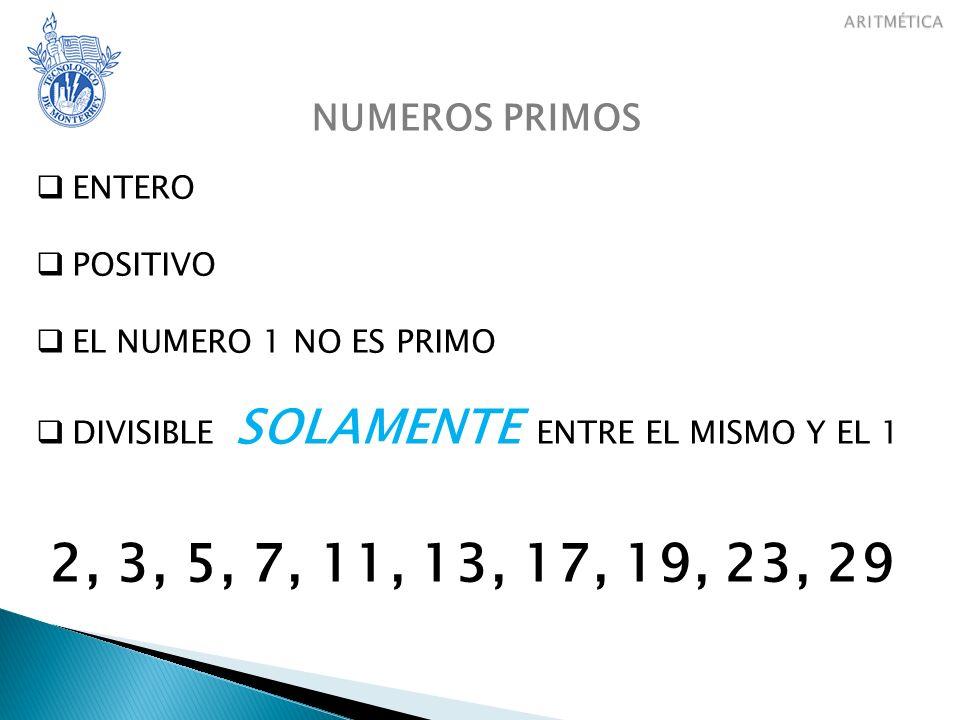 NUMEROS PRIMOS ENTERO POSITIVO EL NUMERO 1 NO ES PRIMO DIVISIBLE SOLAMENTE ENTRE EL MISMO Y EL 1 2, 3, 5, 7, 11, 13, 17, 19, 23, 29 AQUELLOS QUE NO SEAN PRIMOS, SERAN COMPUESTOS