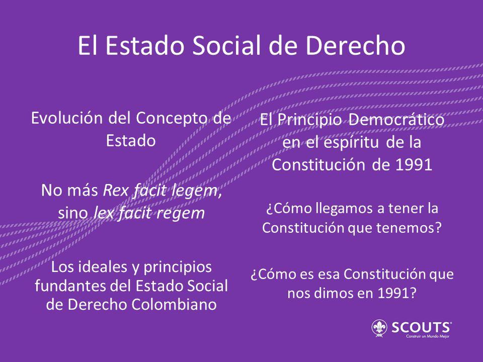El Estado Social de Derecho Evolución del Concepto de Estado El Principio Democrático en el espíritu de la Constitución de 1991 ¿Cómo llegamos a tener