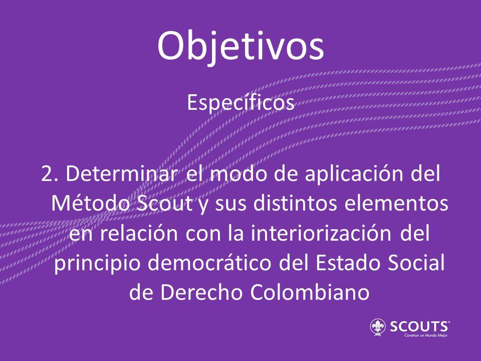 Objetivos Específicos 2. Determinar el modo de aplicación del Método Scout y sus distintos elementos en relación con la interiorización del principio