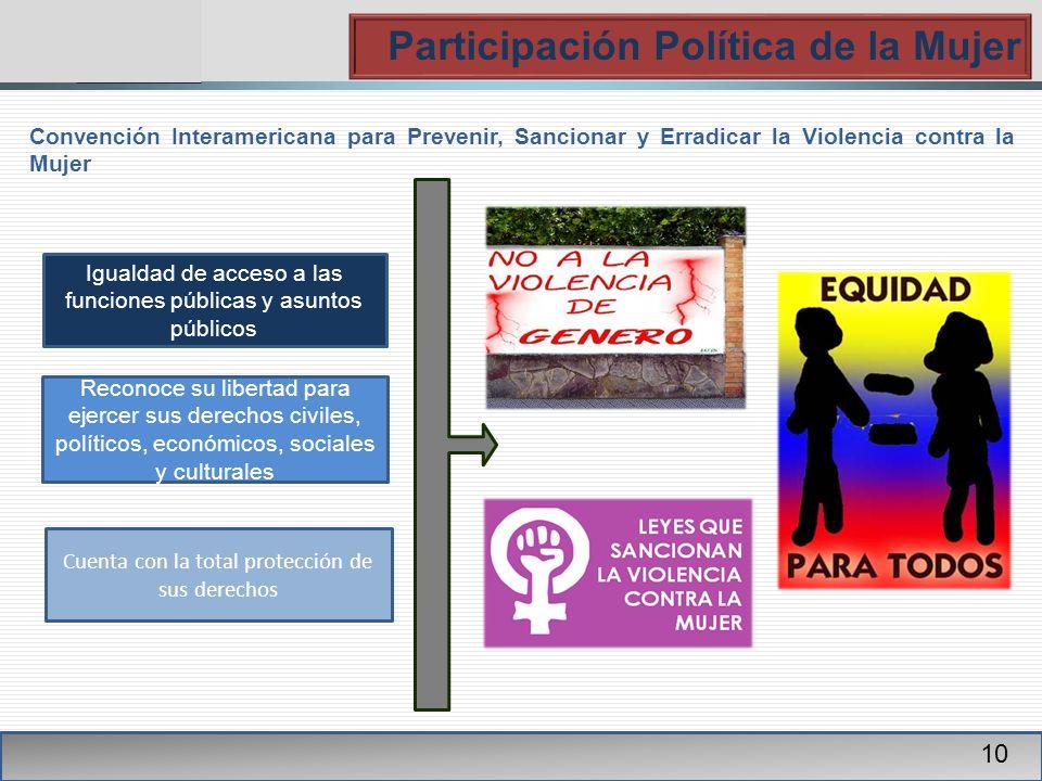 PGR Participación Política de la Mujer 10 Convención Interamericana para Prevenir, Sancionar y Erradicar la Violencia contra la Mujer Igualdad de acce