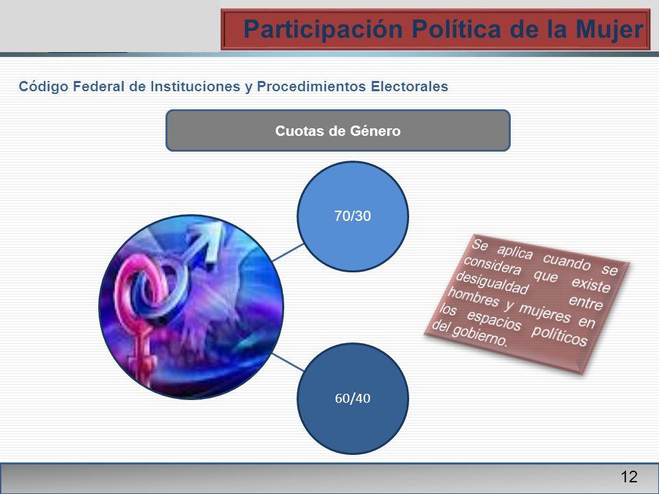PGR Participación Política de la Mujer 12 Código Federal de Instituciones y Procedimientos Electorales Cuotas de Género 70/30 60/40