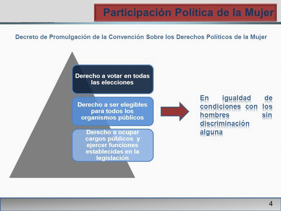 PGR Participación Política de la Mujer 4 Decreto de Promulgación de la Convención Sobre los Derechos Políticos de la Mujer Derecho a votar en todas las elecciones Derecho a ser elegibles para todos los organismos públicos Derecho a ocupar cargos públicos y ejercer funciones establecidas en la legislación