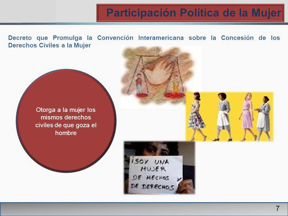 PGR Participación Política de la Mujer 7 Decreto que Promulga la Convención Interamericana sobre la Concesión de los Derechos Civiles a la Mujer Otorga a la mujer los mismos derechos civiles de que goza el hombre
