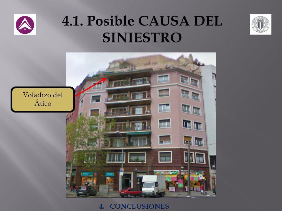 4.1. Posible CAUSA DEL SINIESTRO Voladizo del Ático 4. CONCLUSIONES