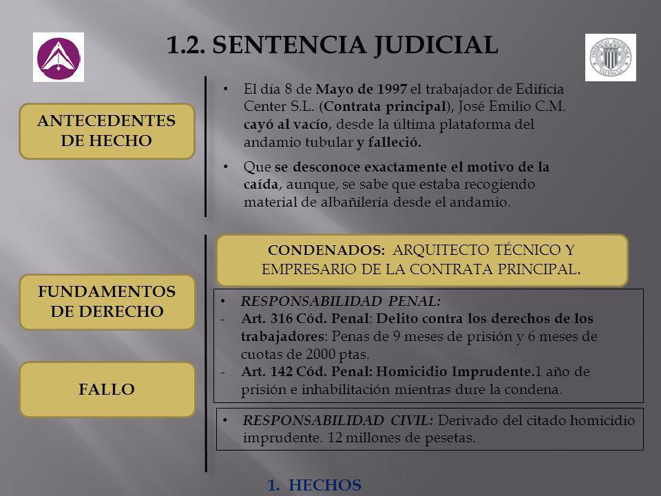 ANTECEDENTES DE HECHO 1.2.SENTENCIA JUDICIAL 1.