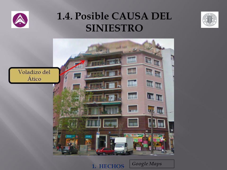 4.2 MEDIDAS PREVENTIVAS 4. CONCLUSIONES