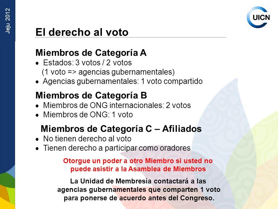 Jeju 2012 El derecho al voto Miembros de Categoría A Estados: 3 votos / 2 votos (1 voto => agencias gubernamentales) Agencias gubernamentales: 1 voto compartido Miembros de Categoría B Miembros de ONG internacionales: 2 votos Miembros de ONG: 1 voto Miembros de Categoría C – Afiliados No tienen derecho al voto Tienen derecho a participar como oradores Otorgue un poder a otro Miembro si usted no puede asistir a la Asamblea de Miembros La Unidad de Membresía contactará a las agencias gubernamentales que comparten 1 voto para ponerse de acuerdo antes del Congreso.