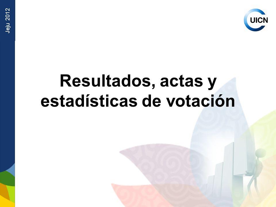Jeju 2012 Resultados, actas y estadísticas de votación