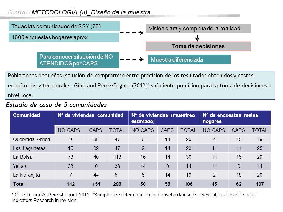 Cuatro // METODOLOGÍA (II)_Diseño de la muestra Poblaciones pequeñas (solución de compromiso entre precisión de los resultados obtenidos y costes econ
