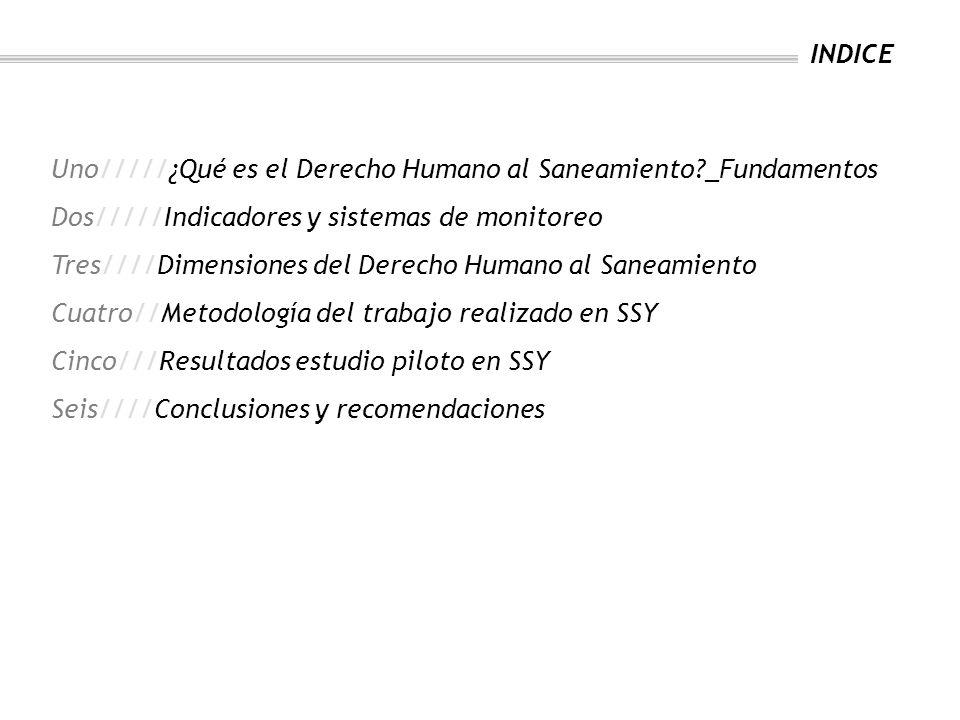 INDICE Uno/////¿Qué es el Derecho Humano al Saneamiento?_Fundamentos Dos/////Indicadores y sistemas de monitoreo Tres////Dimensiones del Derecho Human