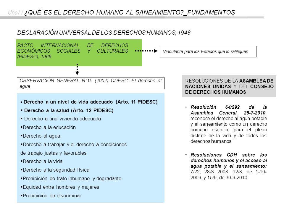 Uno // ¿QUÉ ES EL DERECHO HUMANO AL SANEAMIENTO?_FUNDAMENTOS DECLARACIÓN UNIVERSAL DE LOS DERECHOS HUMANOS, 1948 PACTO INTERNACIONAL DE DERECHOS ECONÓ
