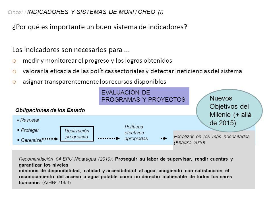 Cinco // INDICADORES Y SISTEMAS DE MONITOREO (I) Obligaciones de los Estado Respetar Proteger Garantizar Realización progresiva Políticas efectivas ap