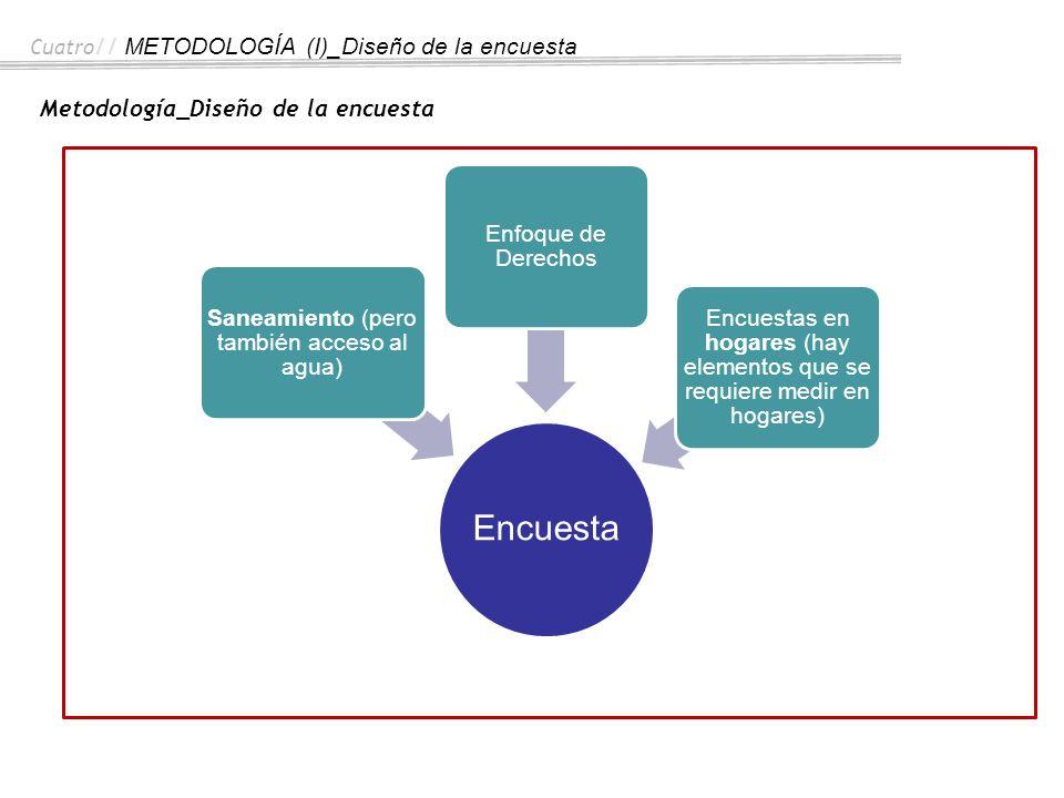 Cuatro // METODOLOGÍA (I)_Diseño de la encuesta Metodología_Diseño de la encuesta Encuesta Saneamiento (pero también acceso al agua) Enfoque de Derech
