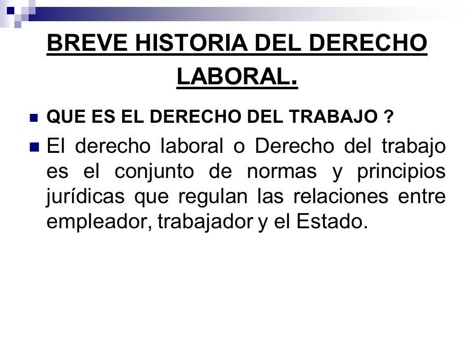 BREVE HISTORIA DEL DERECHO LABORAL.MODOS DE PRODUCCIÓN.