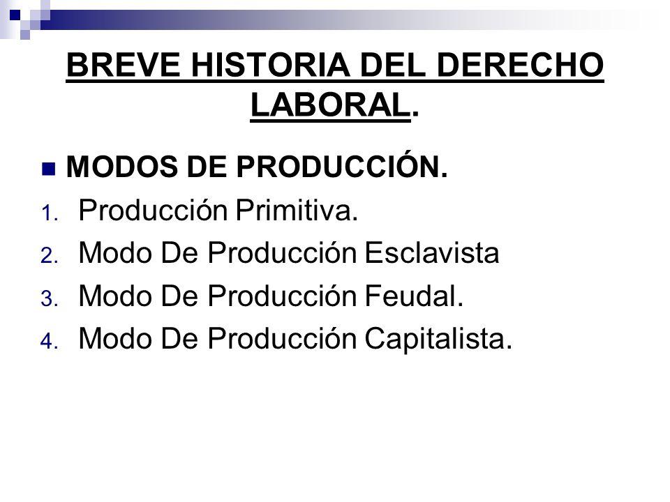 Evolución Del Derecho Laboral En Colombia 1.Reforma Constitucional De 1936.