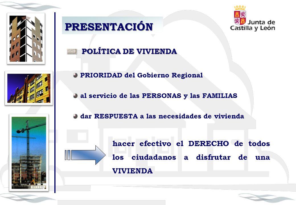 POLÍTICA DE VIVIENDA POLÍTICA DE VIVIENDA PRIORIDAD del Gobierno Regional al servicio de las PERSONAS y las FAMILIAS dar RESPUESTA a las necesidades d