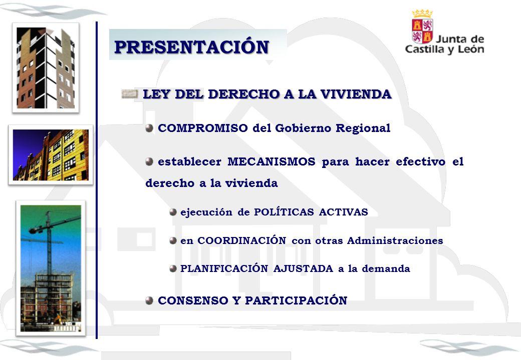 LEY DEL DERECHO A LA VIVIENDA COMPROMISO del Gobierno Regional establecer MECANISMOS para hacer efectivo el derecho a la vivienda ejecución de POLÍTIC
