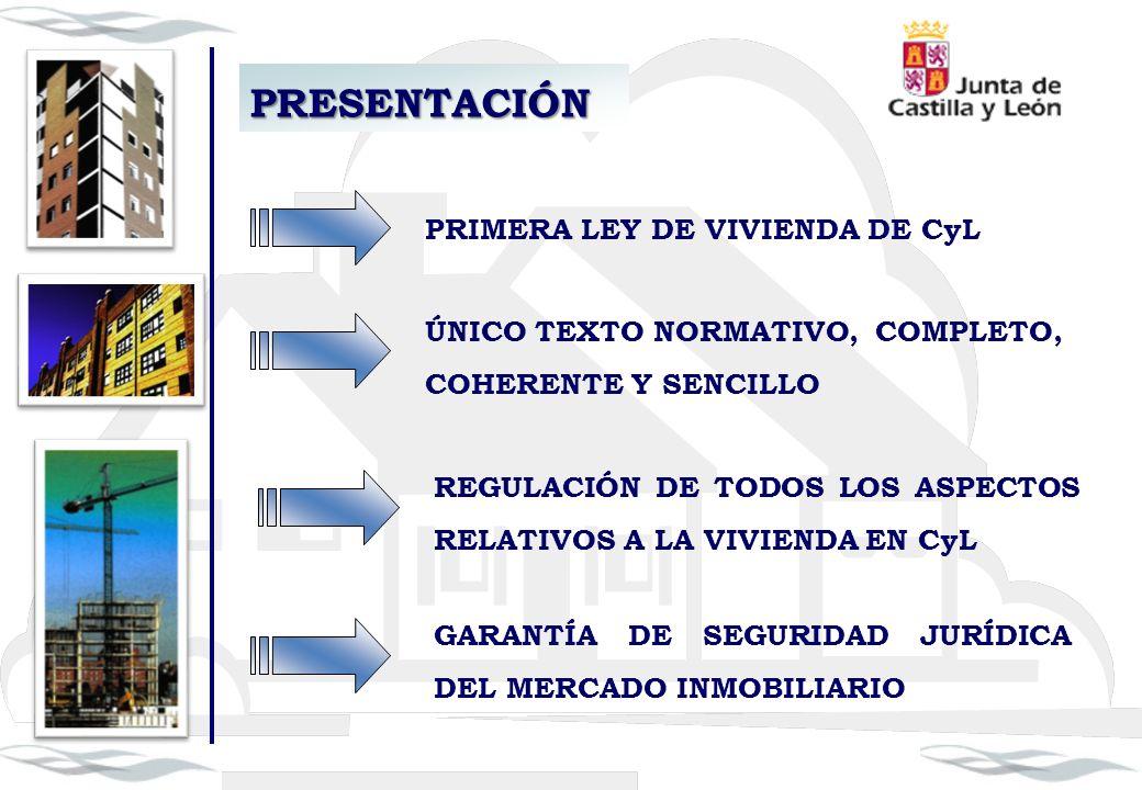 PRIMERA LEY DE VIVIENDA DE CyL ÚNICO TEXTO NORMATIVO, COMPLETO, COHERENTE Y SENCILLO GARANTÍA DE SEGURIDAD JURÍDICA DEL MERCADO INMOBILIARIO REGULACIÓ