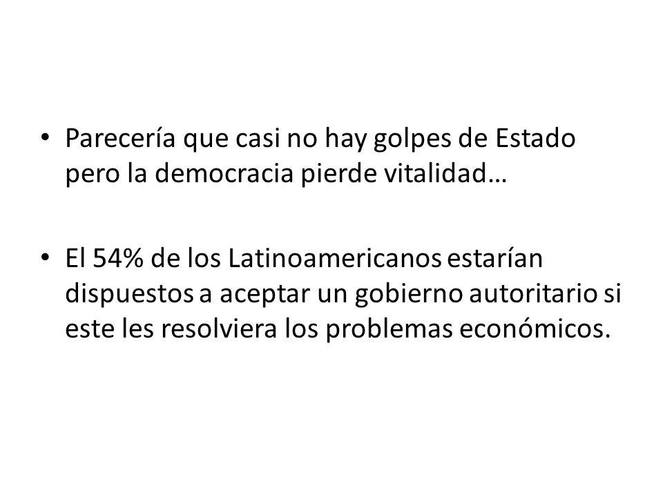 Parecería que casi no hay golpes de Estado pero la democracia pierde vitalidad… El 54% de los Latinoamericanos estarían dispuestos a aceptar un gobierno autoritario si este les resolviera los problemas económicos.