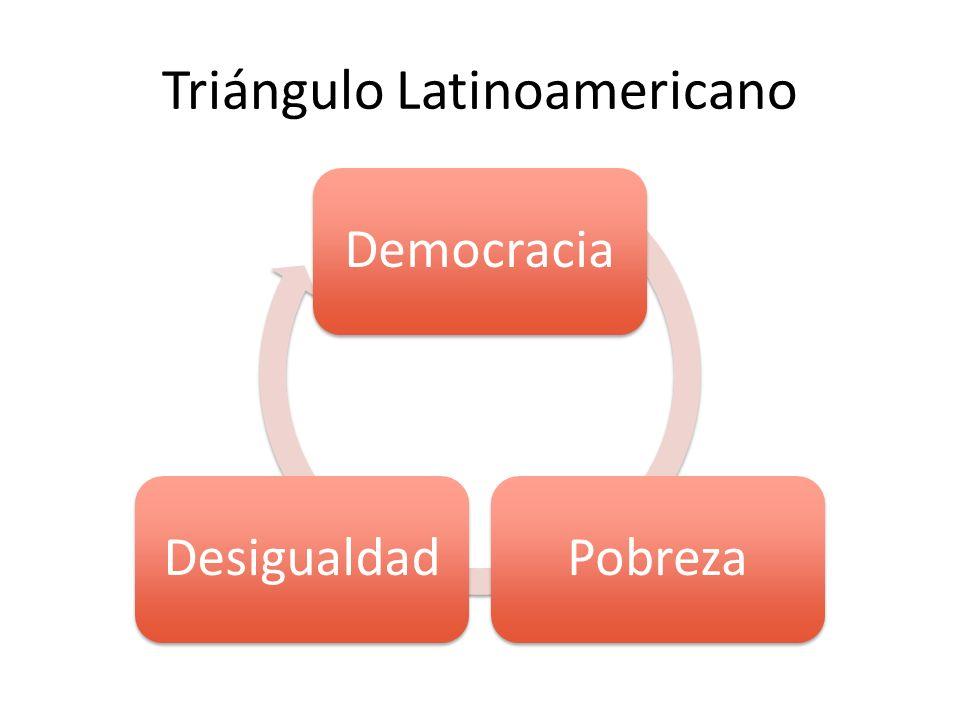 Triángulo Latinoamericano DemocraciaPobrezaDesigualdad
