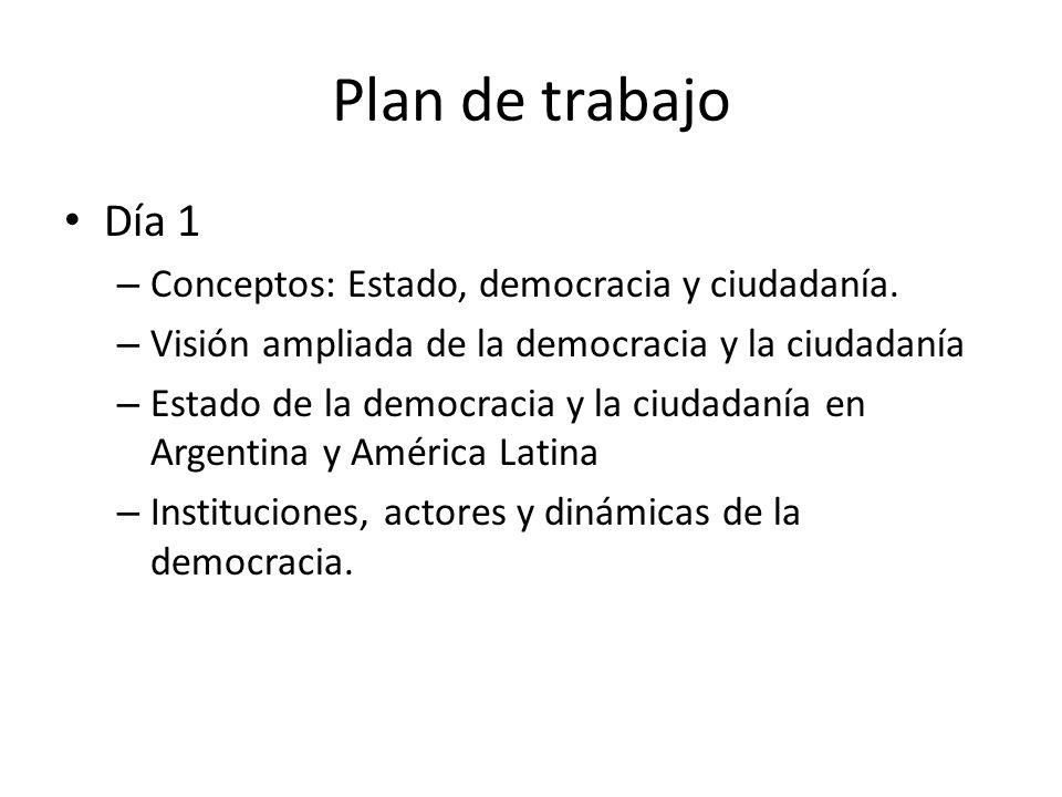 Plan de trabajo Día 1 – Conceptos: Estado, democracia y ciudadanía.