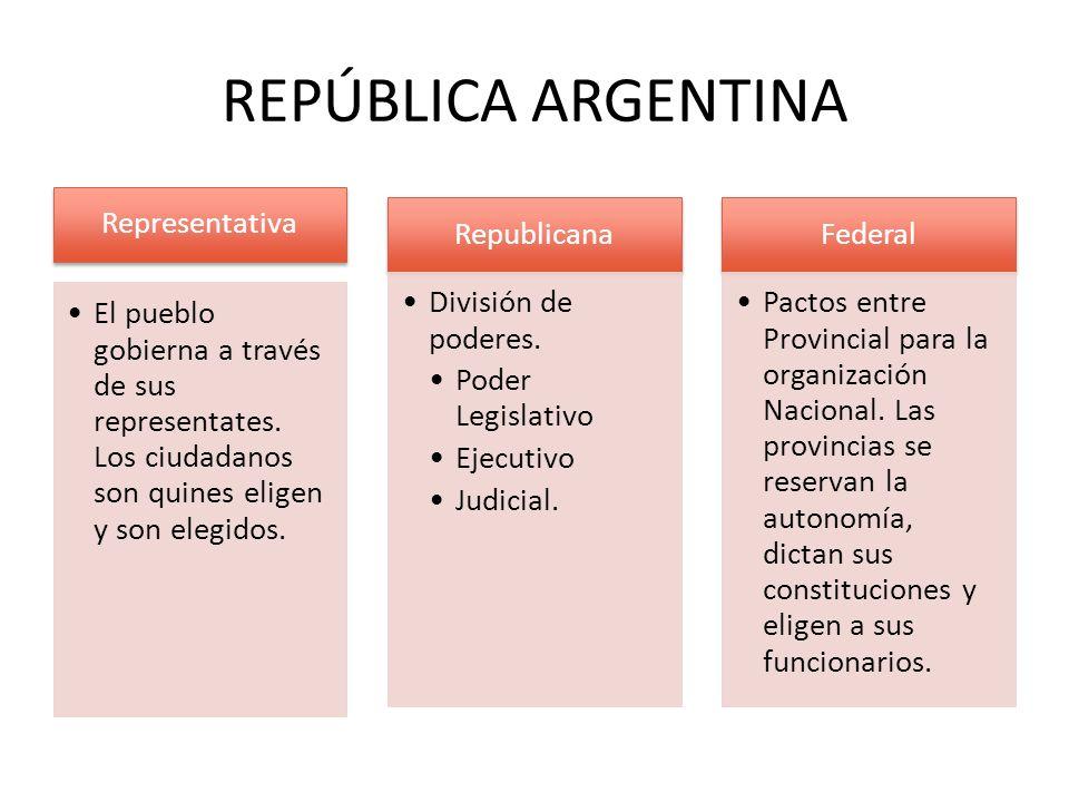 REPÚBLICA ARGENTINA Representativa El pueblo gobierna a través de sus representates.