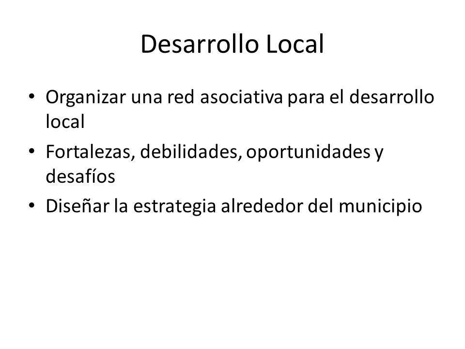 Desarrollo Local Organizar una red asociativa para el desarrollo local Fortalezas, debilidades, oportunidades y desafíos Diseñar la estrategia alrededor del municipio