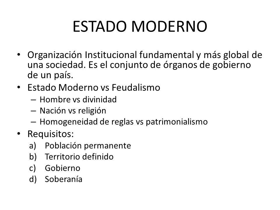 ESTADO MODERNO Organización Institucional fundamental y más global de una sociedad.