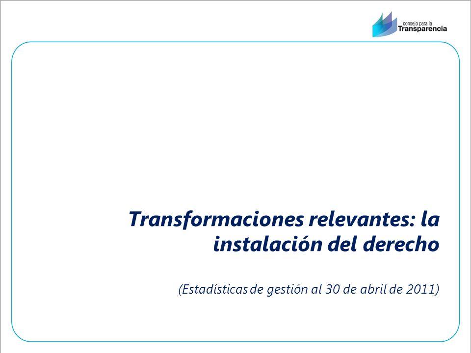 Transformaciones relevantes: la instalación del derecho (Estadísticas de gestión al 30 de abril de 2011)