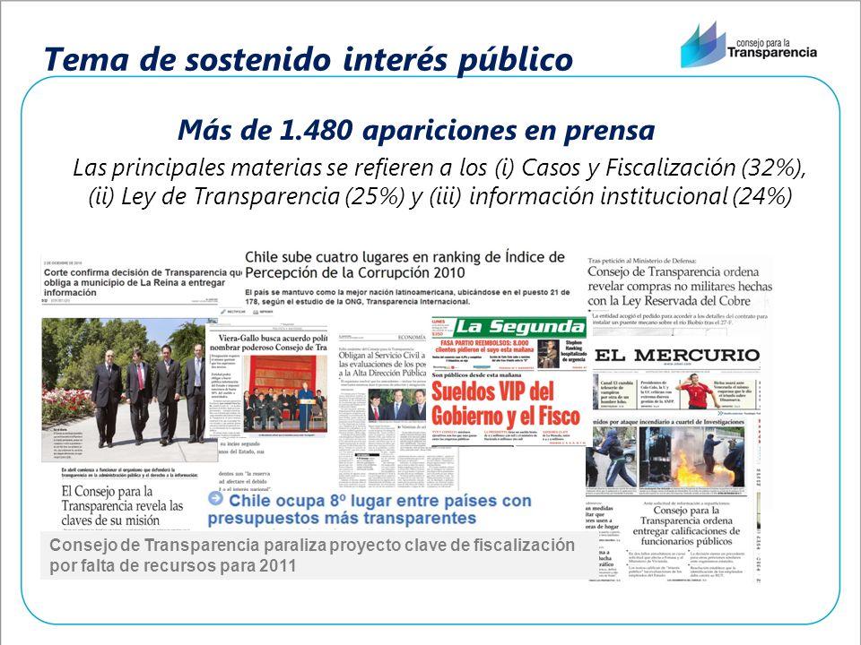 Tema de sostenido interés público Las principales materias se refieren a los (i) Casos y Fiscalización (32%), (ii) Ley de Transparencia (25%) y (iii)