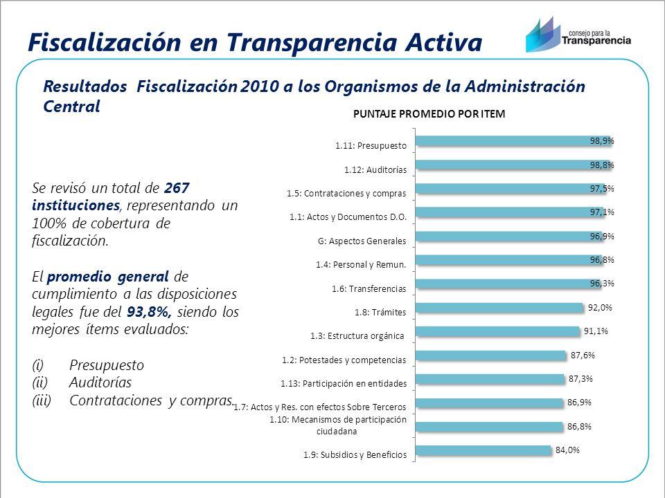 Fiscalización en Transparencia Activa Resultados Fiscalización 2010 a los Organismos de la Administración Central Se revisó un total de 267 institucio