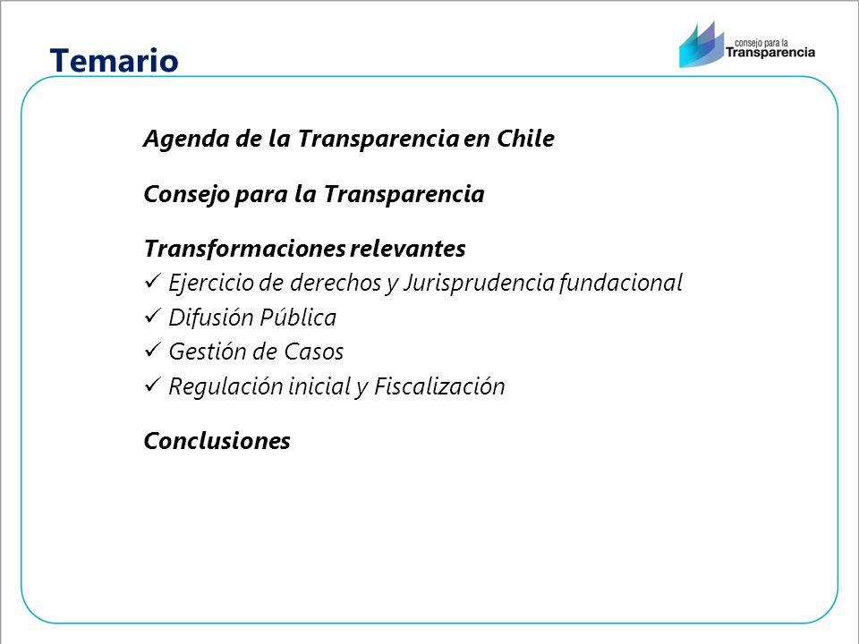 Temario Agenda de la Transparencia en Chile Consejo para la Transparencia Transformaciones relevantes Ejercicio de derechos y Jurisprudencia fundacion