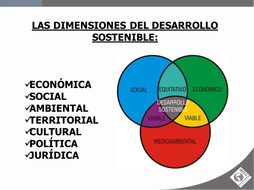 LAS DIMENSIONES DEL DESARROLLO SOSTENIBLE: ECONÓMICA SOCIAL AMBIENTAL TERRITORIAL CULTURAL POLÍTICA JURÍDICA