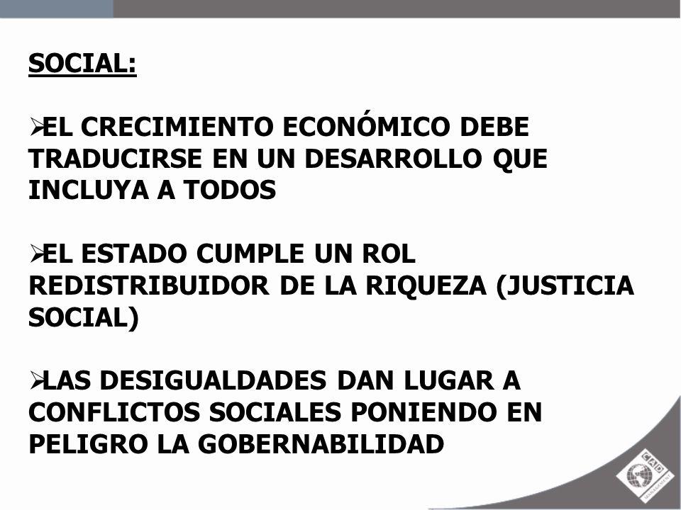 SOCIAL: EL CRECIMIENTO ECONÓMICO DEBE TRADUCIRSE EN UN DESARROLLO QUE INCLUYA A TODOS EL ESTADO CUMPLE UN ROL REDISTRIBUIDOR DE LA RIQUEZA (JUSTICIA S
