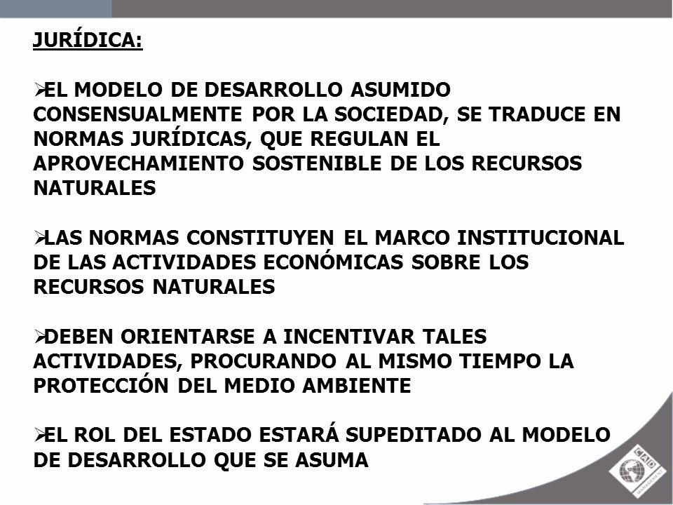 JURÍDICA: EL MODELO DE DESARROLLO ASUMIDO CONSENSUALMENTE POR LA SOCIEDAD, SE TRADUCE EN NORMAS JURÍDICAS, QUE REGULAN EL APROVECHAMIENTO SOSTENIBLE D