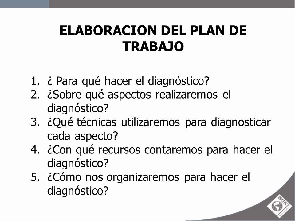 ELABORACION DEL PLAN DE TRABAJO 1.¿ Para qué hacer el diagnóstico? 2.¿Sobre qué aspectos realizaremos el diagnóstico? 3.¿Qué técnicas utilizaremos par