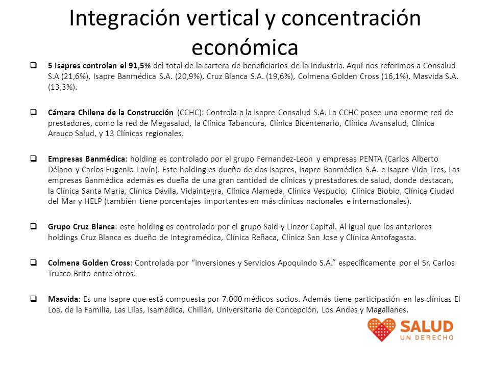 Integración vertical y concentración económica 5 Isapres controlan el 91,5% del total de la cartera de beneficiarios de la industria. Aquí nos referim