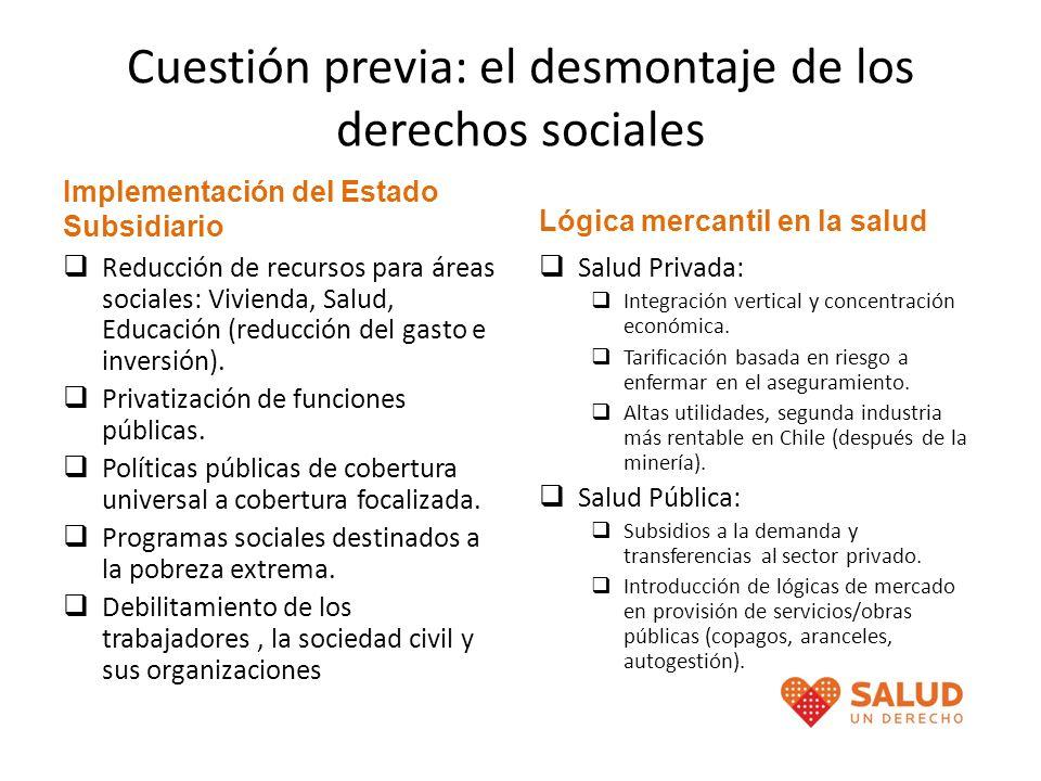 Cuestión previa: el desmontaje de los derechos sociales Implementación del Estado Subsidiario Reducción de recursos para áreas sociales: Vivienda, Sal