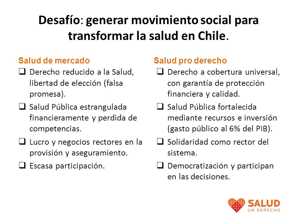 Desafío: generar movimiento social para transformar la salud en Chile. Salud de mercado Derecho reducido a la Salud, libertad de elección (falsa prome