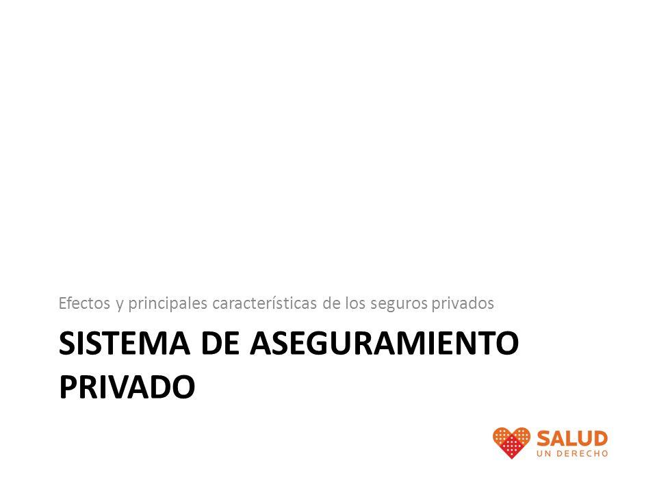 SISTEMA DE ASEGURAMIENTO PRIVADO Efectos y principales características de los seguros privados