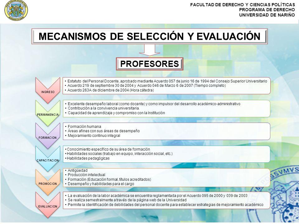 FACULTAD DE DERECHO Y CIENCIAS POLÍTICAS PROGRAMA DE DERECHO UNIVERSIDAD DE NARIÑO PROFESORES MECANISMOS DE SELECCIÓN Y EVALUACIÓN INGRESO Estatuto de